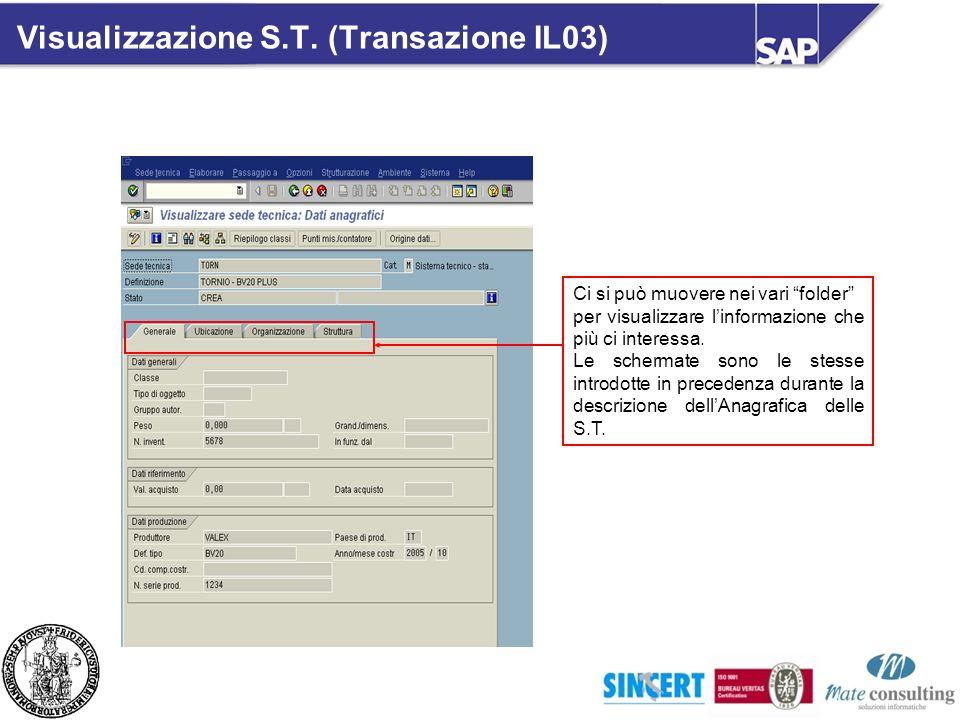 Visualizzazione S.T. (Transazione IL03)