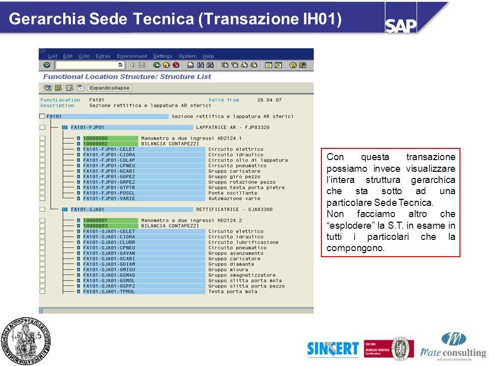 Gerarchia Sede Tecnica (Transazione IH01)