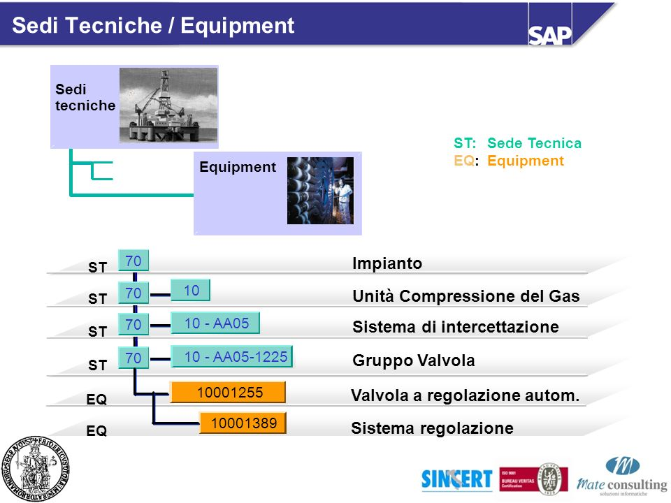 Sedi Tecniche / Equipment