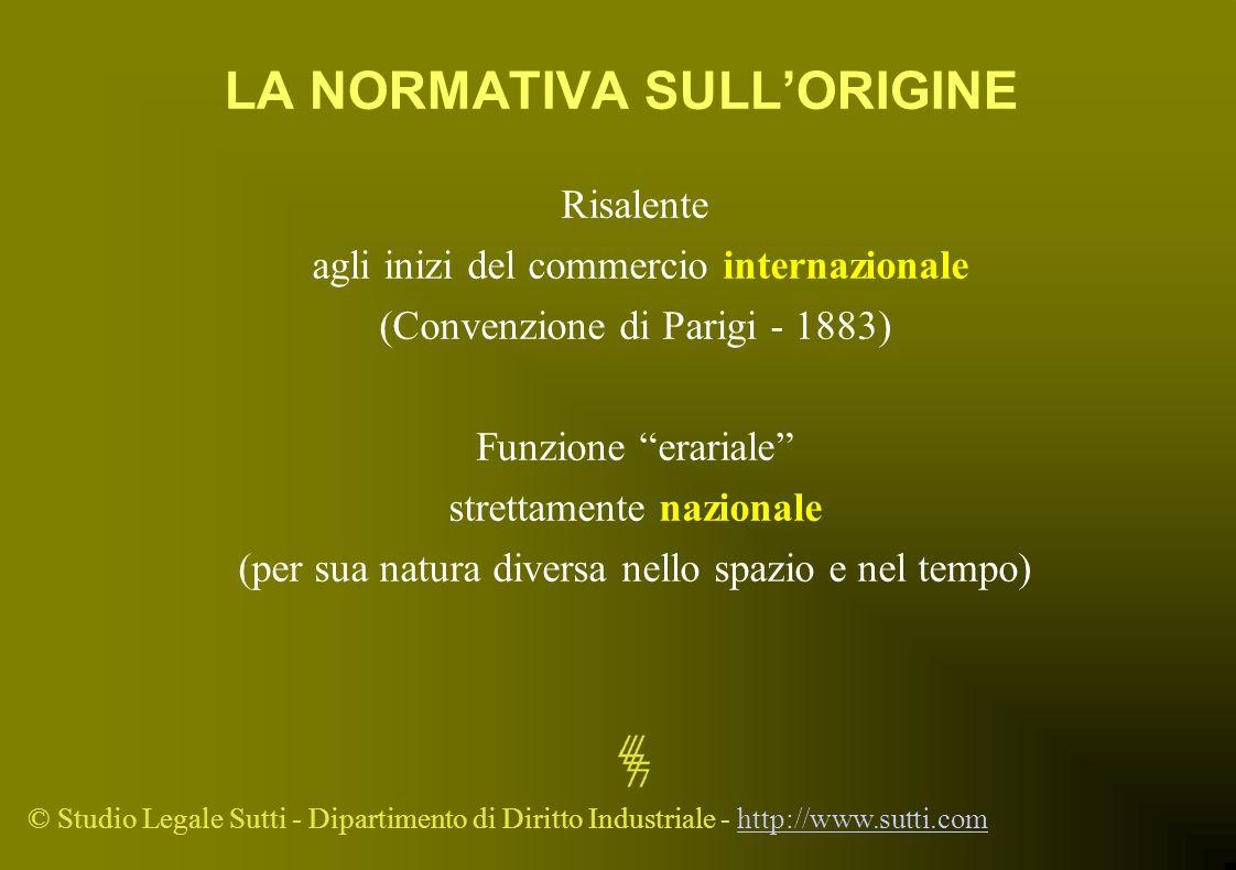 LA NORMATIVA SULL'ORIGINE