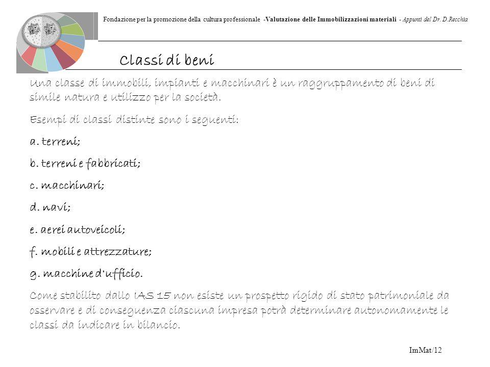Fondazione per la promozione della cultura professionale -Valutazione delle Immobilizzazioni materiali - Appunti del Dr. D.Recchia