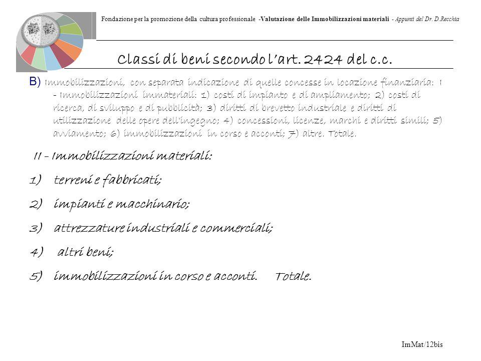 Classi di beni secondo l'art. 2424 del c.c.