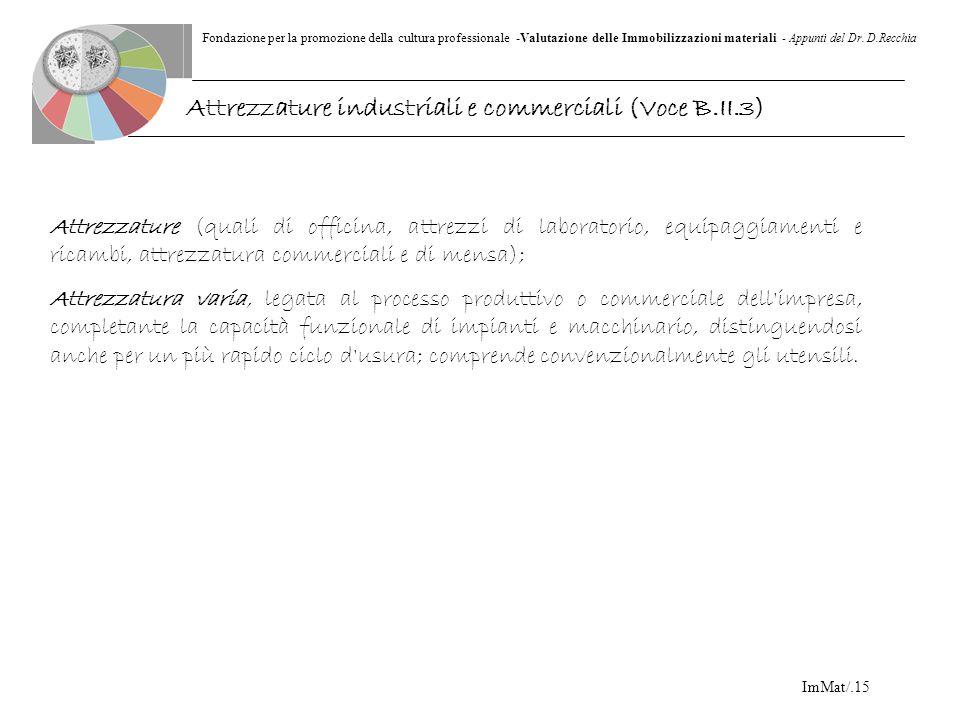 Attrezzature industriali e commerciali (Voce B.II.3)