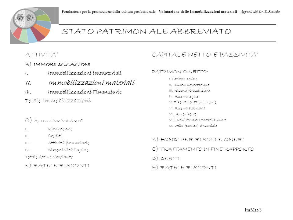 STATO PATRIMONIALE ABBREVIATO