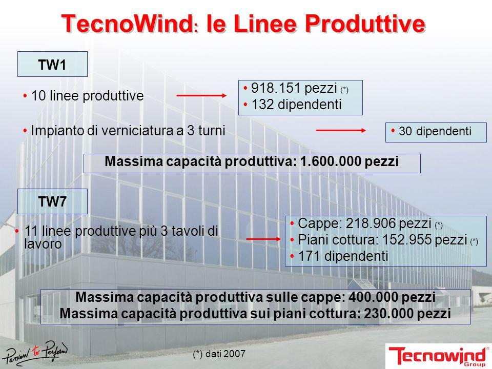 TecnoWind: le Linee Produttive