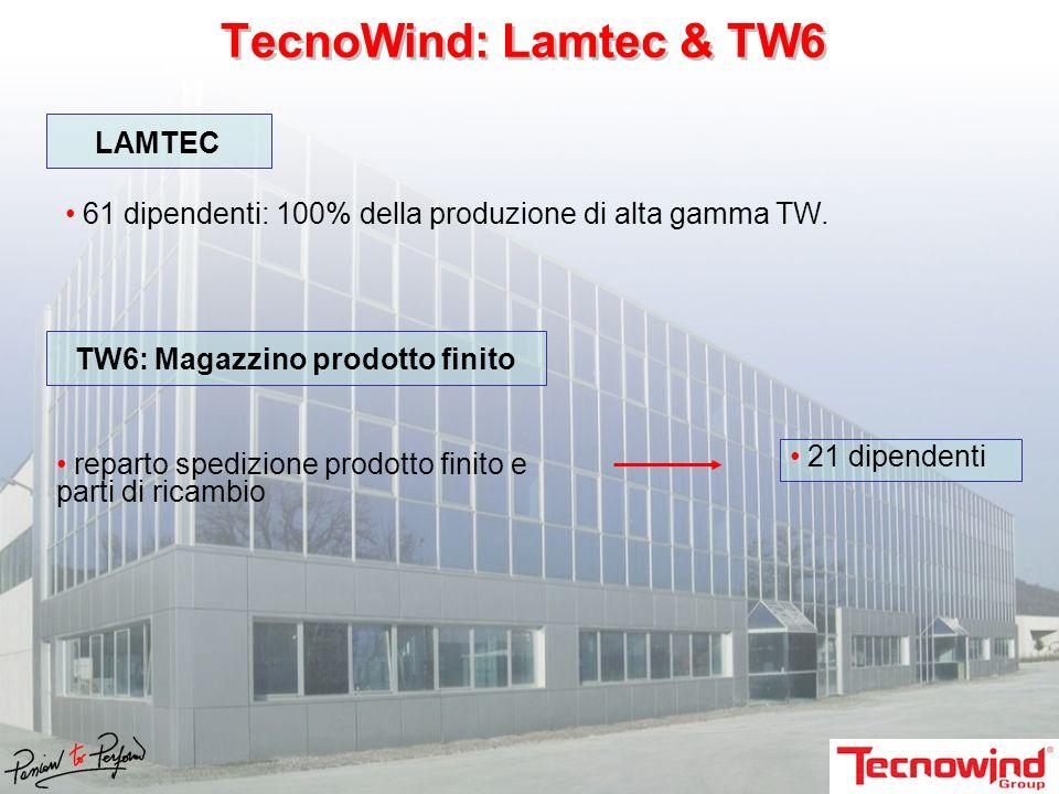 TW6: Magazzino prodotto finito
