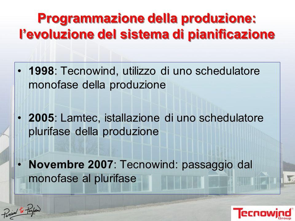 Programmazione della produzione: l'evoluzione del sistema di pianificazione