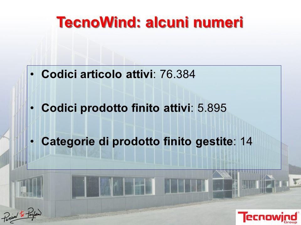 TecnoWind: alcuni numeri