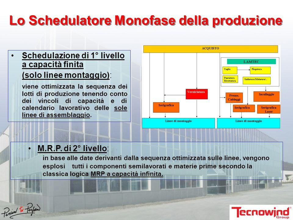 Lo Schedulatore Monofase della produzione