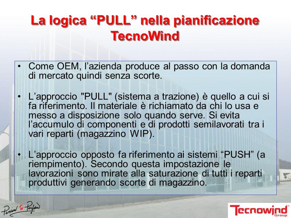 La logica PULL nella pianificazione TecnoWind
