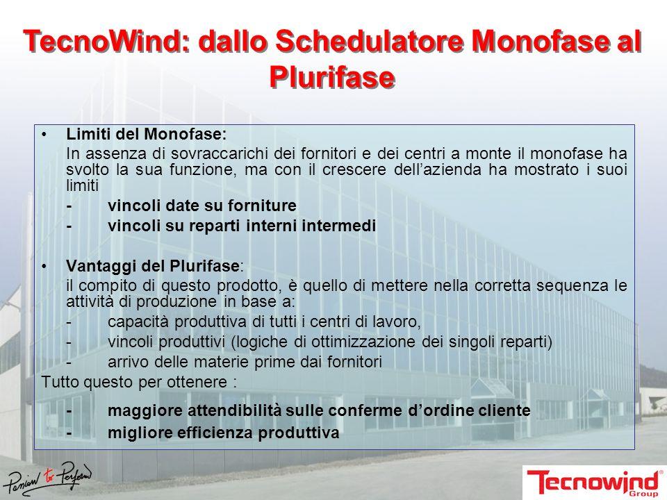 TecnoWind: dallo Schedulatore Monofase al Plurifase