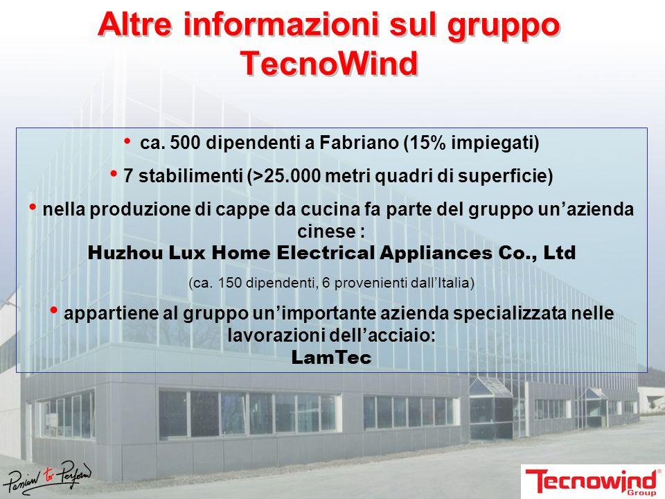 Altre informazioni sul gruppo TecnoWind
