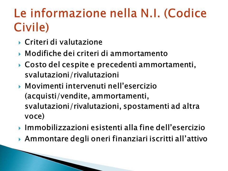 Le informazione nella N.I. (Codice Civile)