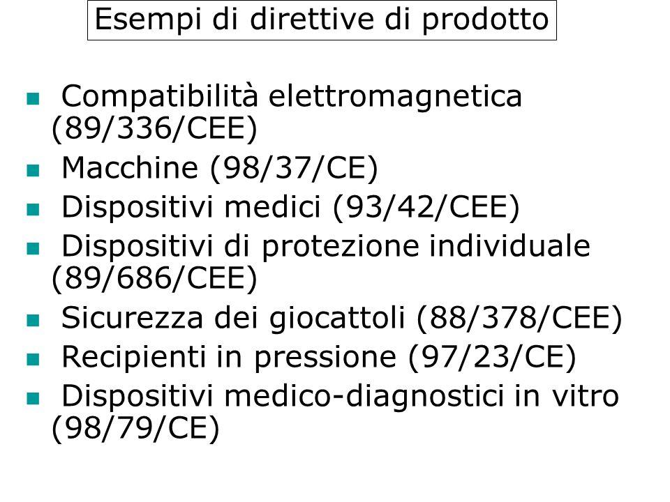 Esempi di direttive di prodotto