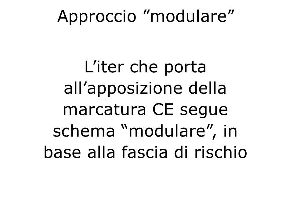 all'apposizione della marcatura CE segue schema modulare , in