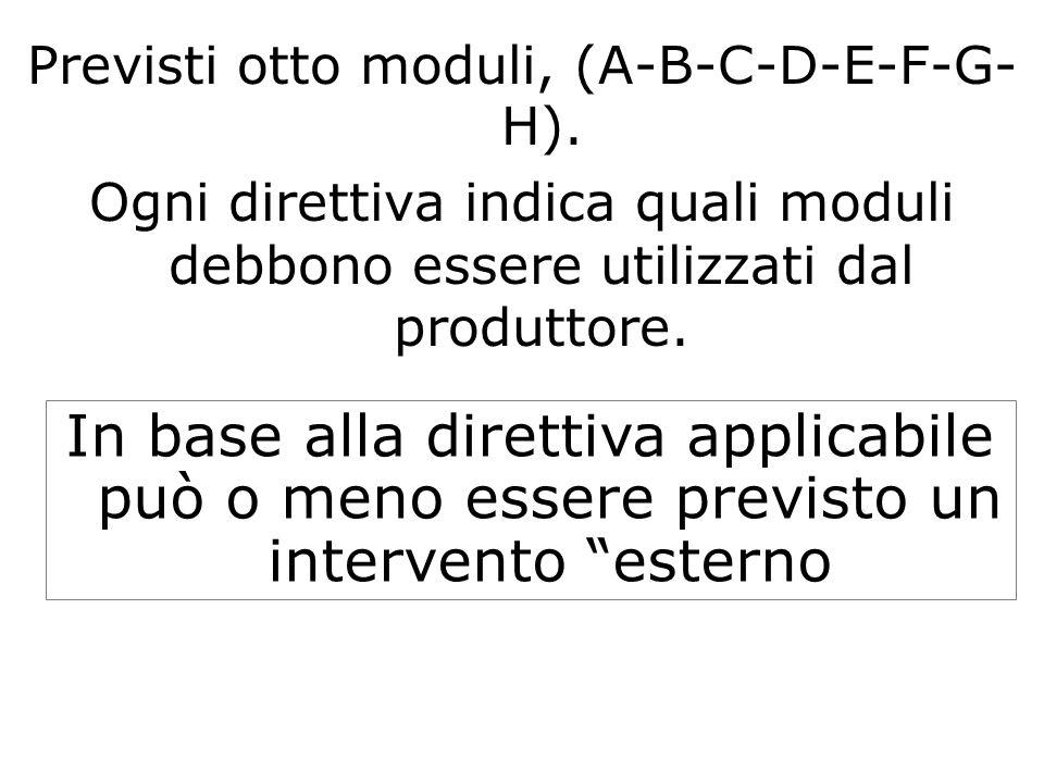 Previsti otto moduli, (A-B-C-D-E-F-G-H).
