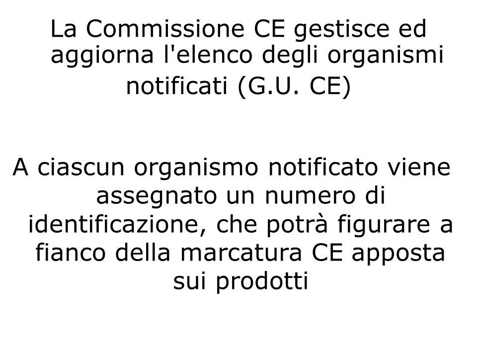 La Commissione CE gestisce ed aggiorna l elenco degli organismi