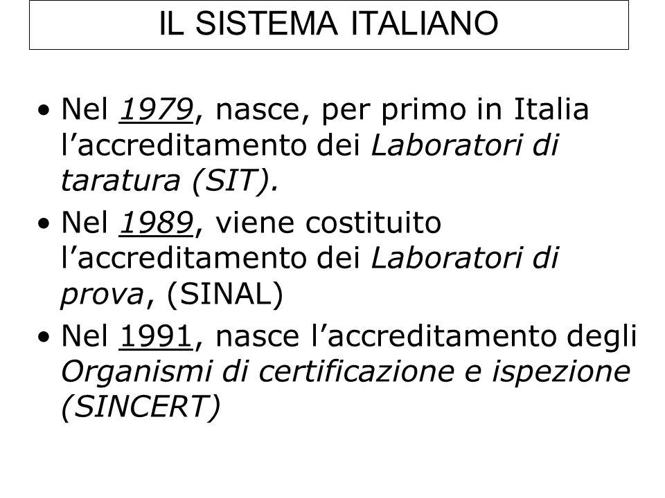IL SISTEMA ITALIANO Nel 1979, nasce, per primo in Italia l'accreditamento dei Laboratori di taratura (SIT).