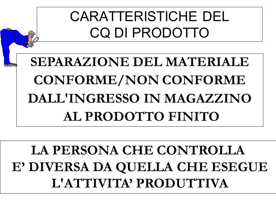 CARATTERISTICHE DEL CQ DI PRODOTTO