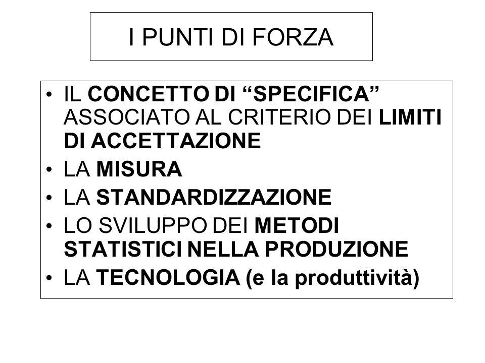 I PUNTI DI FORZAIL CONCETTO DI SPECIFICA ASSOCIATO AL CRITERIO DEI LIMITI DI ACCETTAZIONE. LA MISURA.