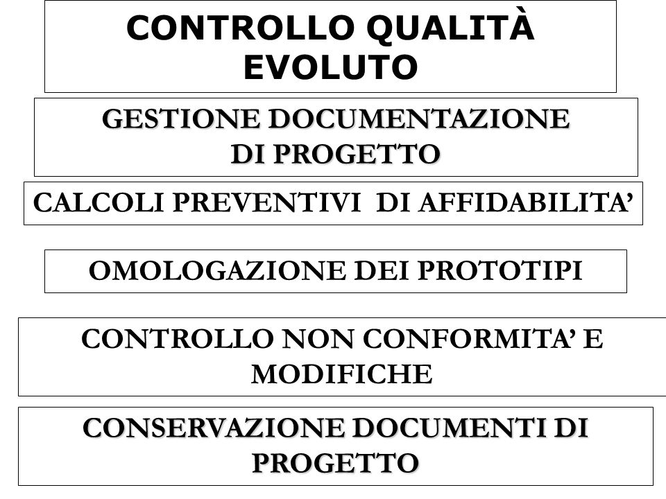 CONTROLLO QUALITÀ EVOLUTO