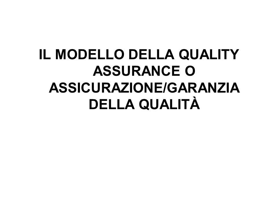IL MODELLO DELLA QUALITY ASSURANCE O ASSICURAZIONE/GARANZIA DELLA QUALITÀ