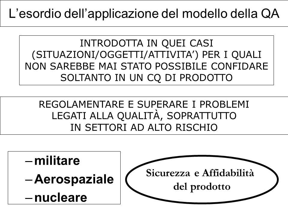 L'esordio dell'applicazione del modello della QA