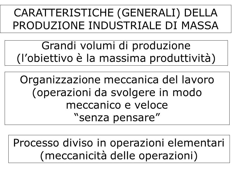 CARATTERISTICHE (GENERALI) DELLA PRODUZIONE INDUSTRIALE DI MASSA
