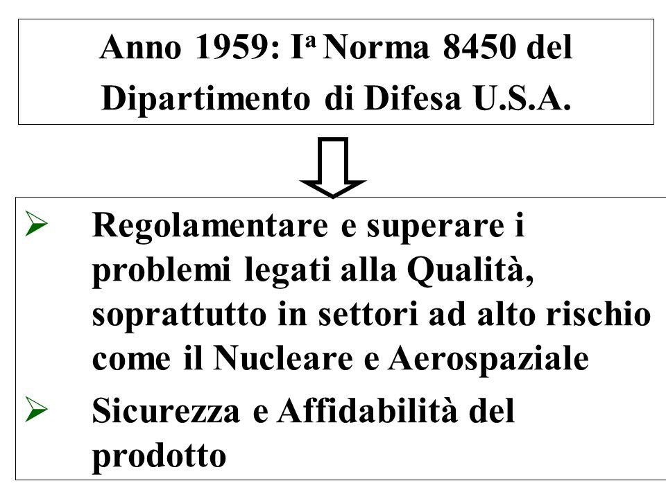 Anno 1959: Ia Norma 8450 del Dipartimento di Difesa U.S.A.