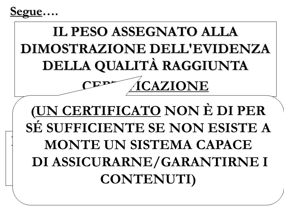 DI ASSICURARNE/GARANTIRNE I CONTENUTI)