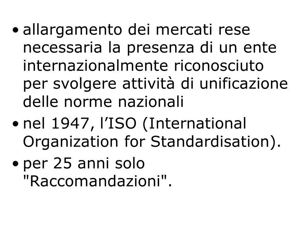 allargamento dei mercati rese necessaria la presenza di un ente internazionalmente riconosciuto per svolgere attività di unificazione delle norme nazionali