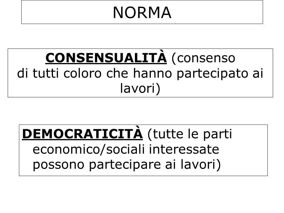 NORMA CONSENSUALITÀ (consenso
