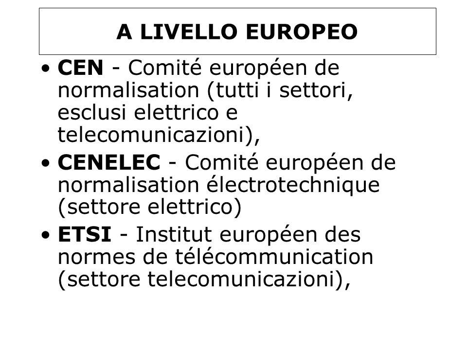 A LIVELLO EUROPEO CEN - Comité européen de normalisation (tutti i settori, esclusi elettrico e telecomunicazioni),