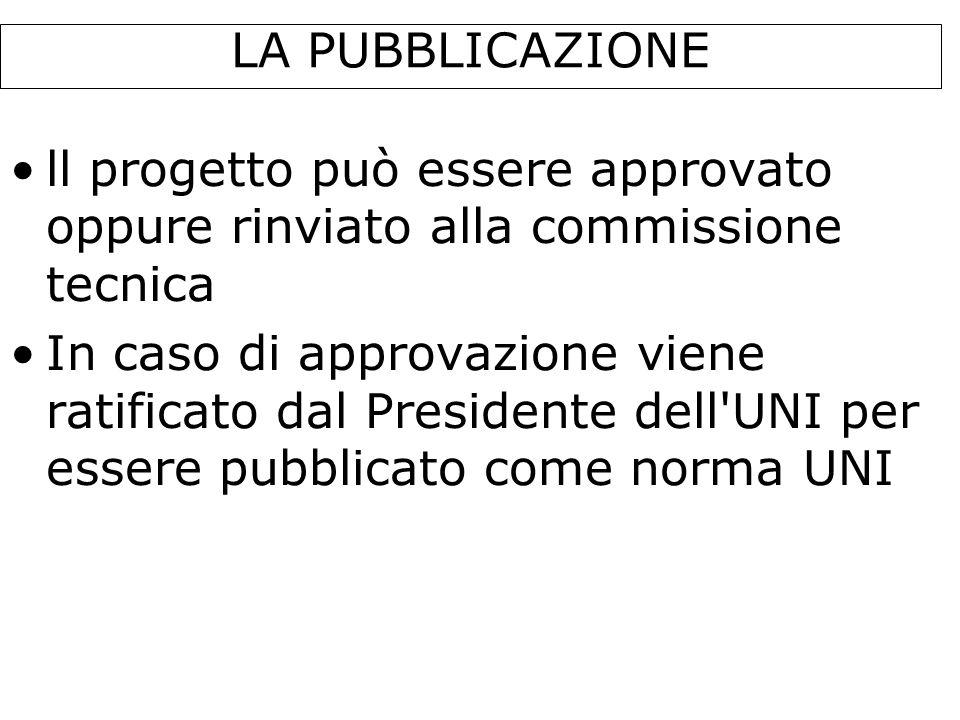 LA PUBBLICAZIONE ll progetto può essere approvato oppure rinviato alla commissione tecnica.