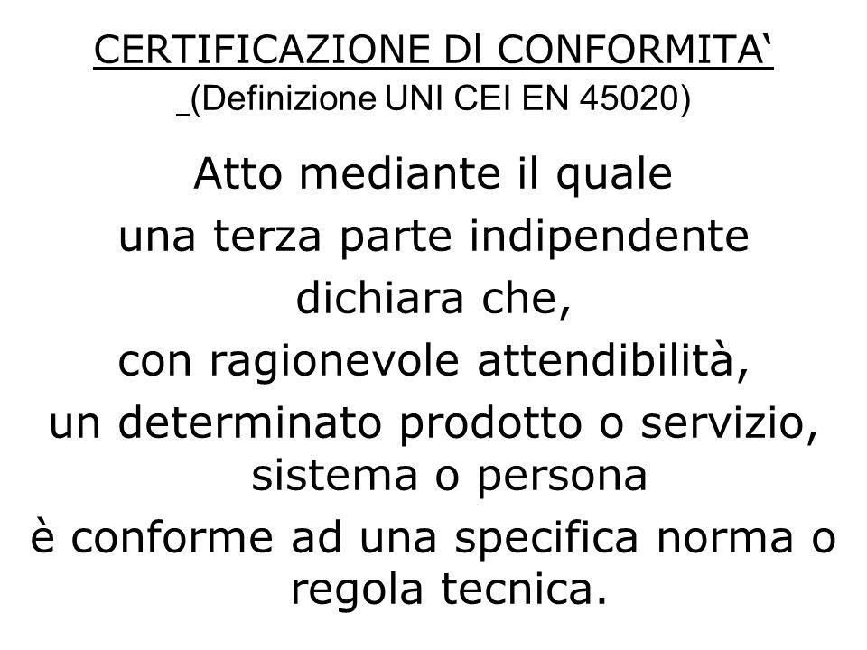 CERTIFICAZIONE Dl CONFORMITA' (Definizione UNI CEI EN 45020)