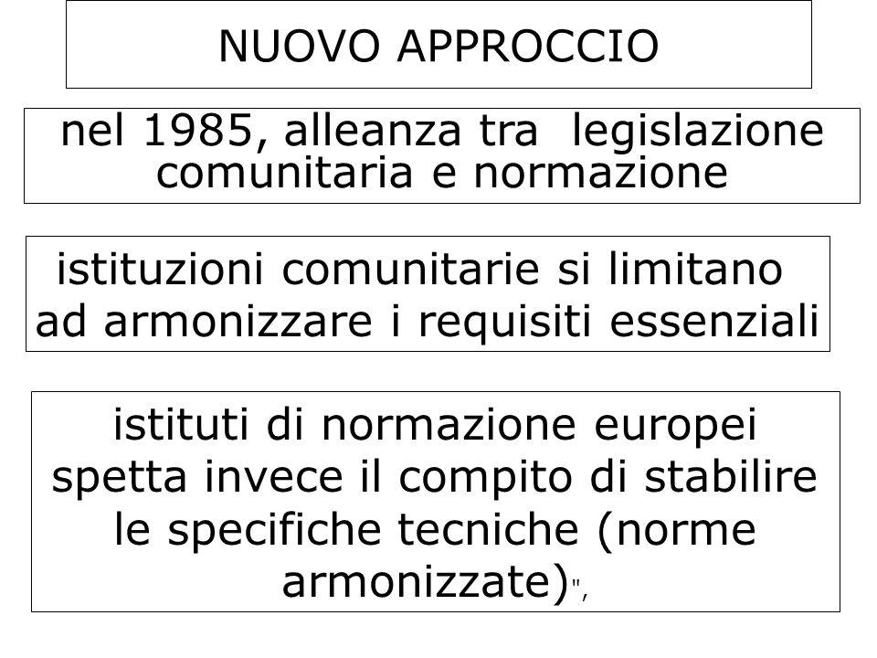 nel 1985, alleanza tra legislazione comunitaria e normazione