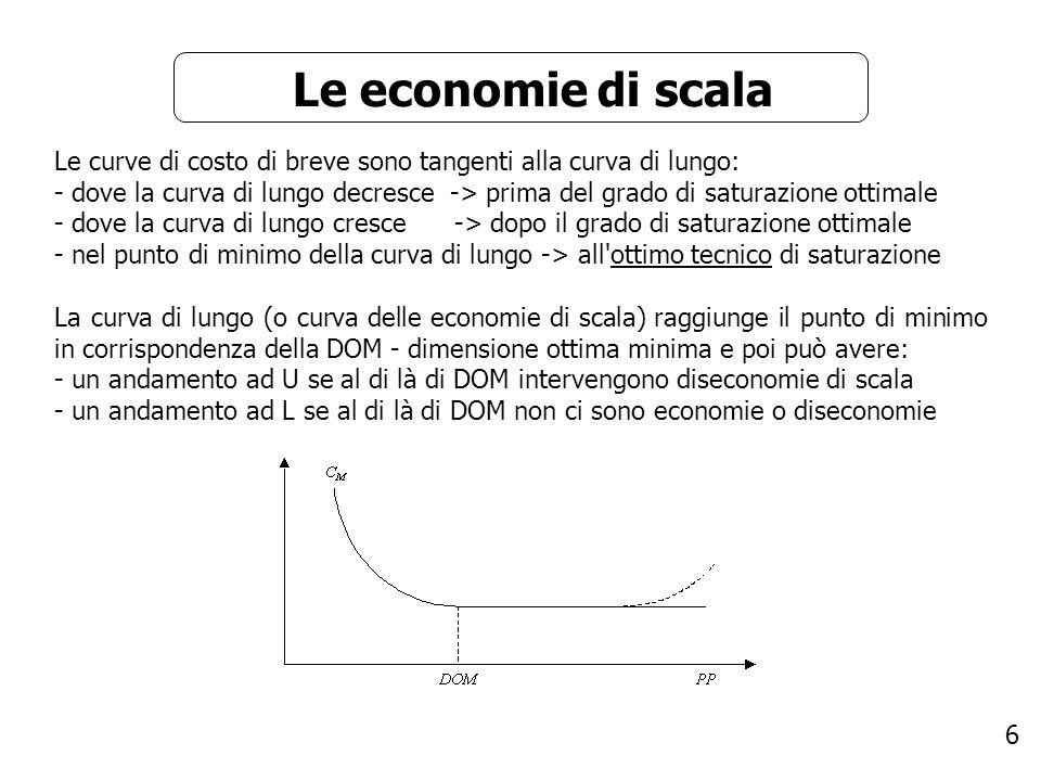 Le economie di scala Le curve di costo di breve sono tangenti alla curva di lungo: