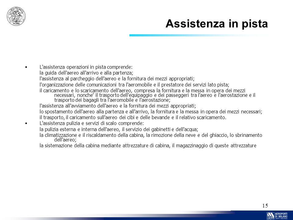 Assistenza in pista L assistenza operazioni in pista comprende:
