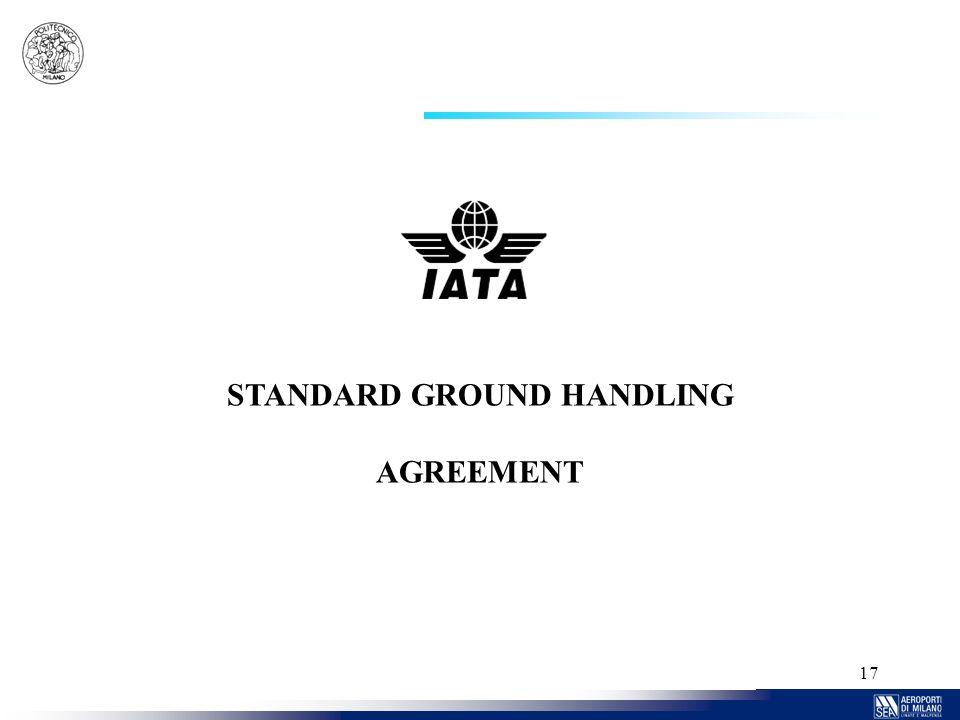 STANDARD GROUND HANDLING