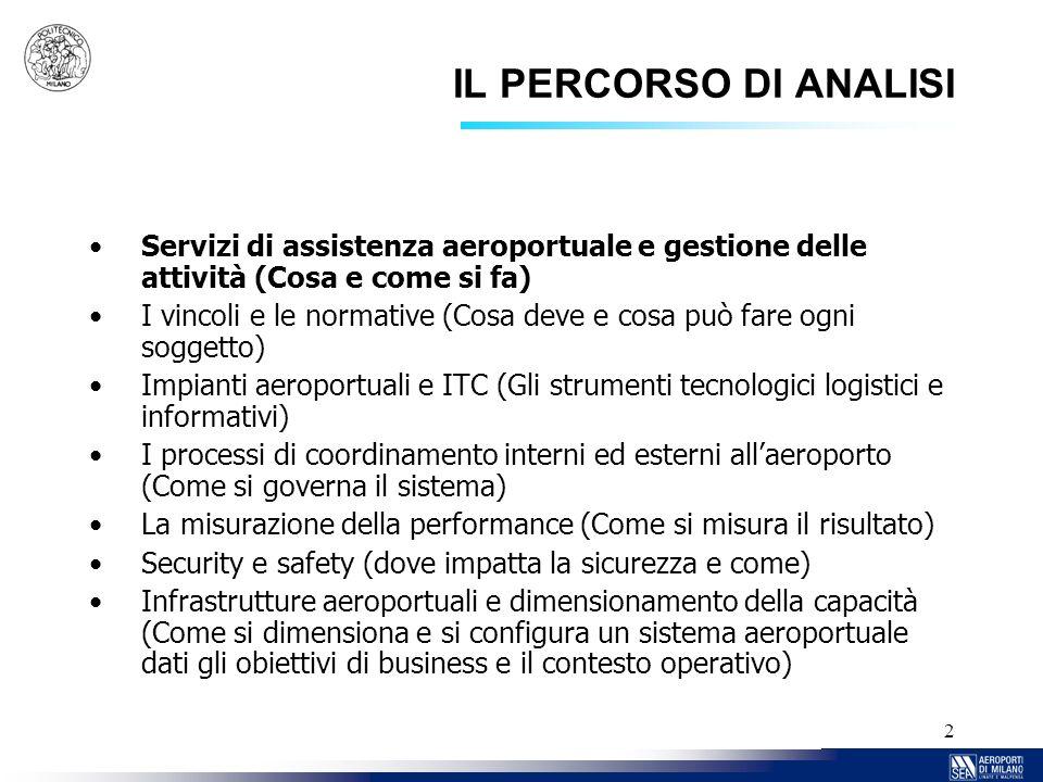IL PERCORSO DI ANALISI Servizi di assistenza aeroportuale e gestione delle attività (Cosa e come si fa)