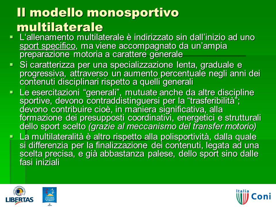 Il modello monosportivo multilaterale