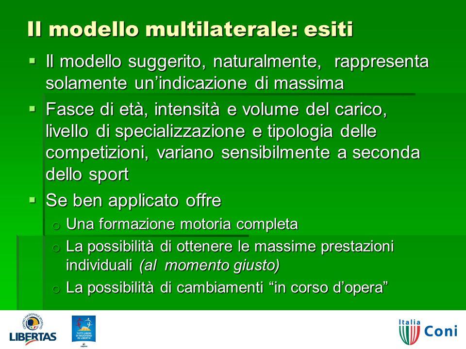 Il modello multilaterale: esiti