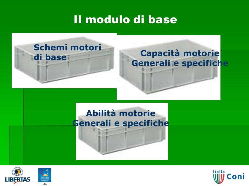 Il modulo di base Schemi motori di base Capacità motorie