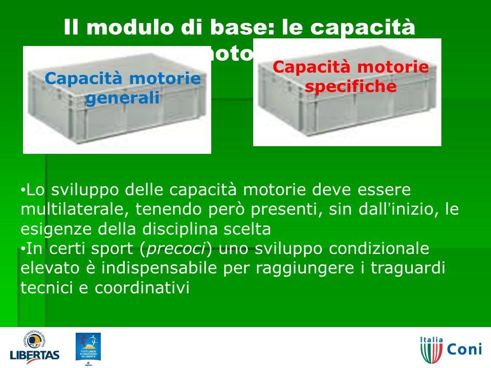 Il modulo di base: le capacità motorie Capacità motorie specifiche