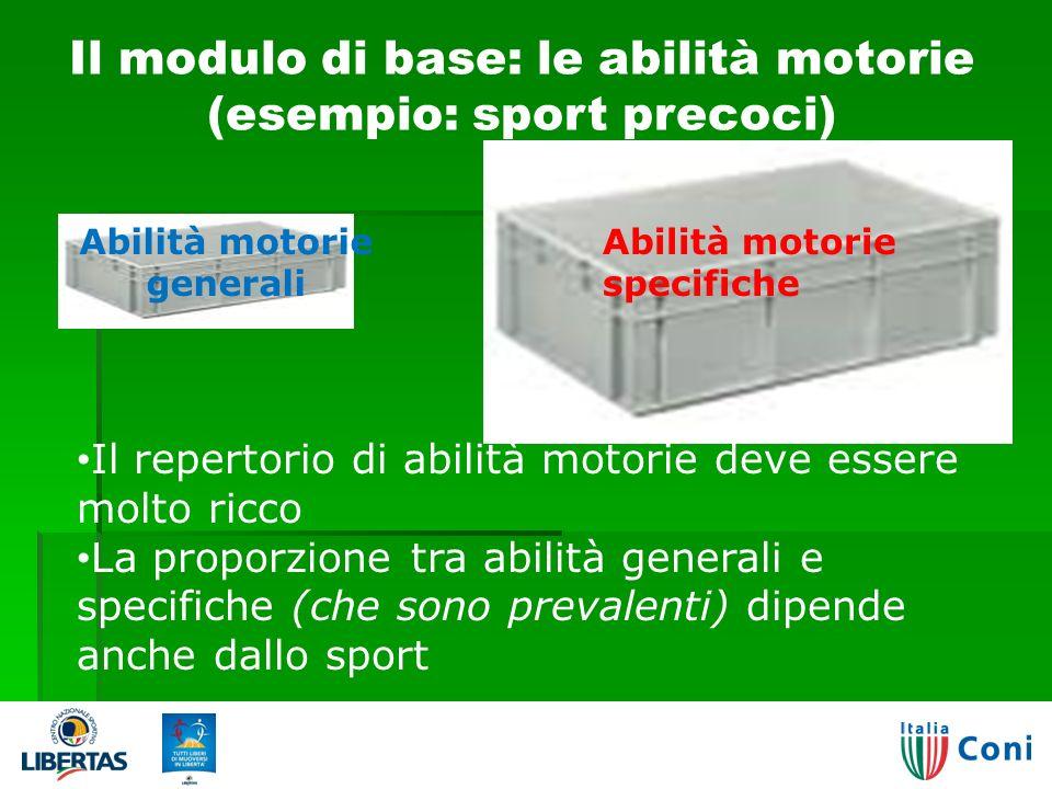 Il modulo di base: le abilità motorie (esempio: sport precoci)