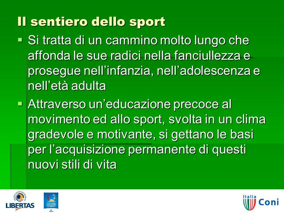 Il sentiero dello sport