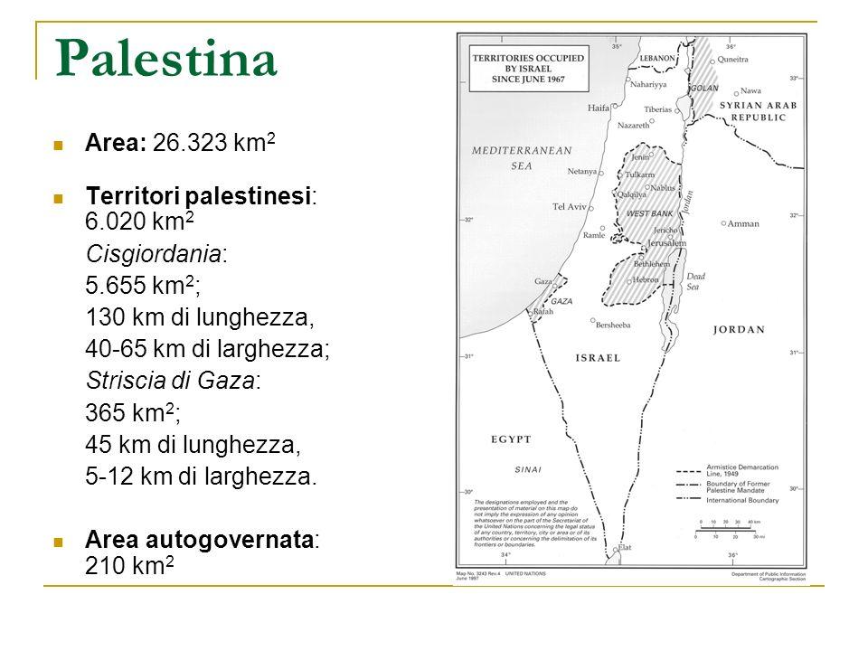 Palestina Area: 26.323 km2 Territori palestinesi: 6.020 km2