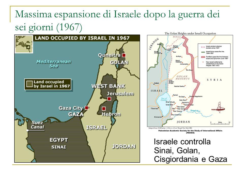 Massima espansione di Israele dopo la guerra dei sei giorni (1967)
