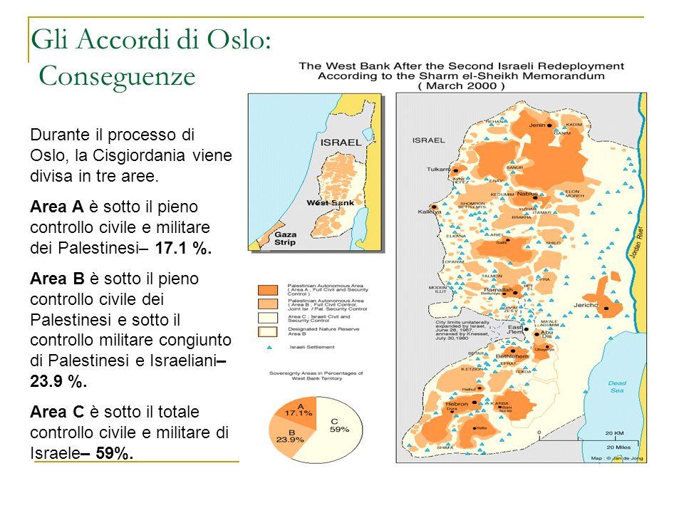 Gli Accordi di Oslo: Conseguenze