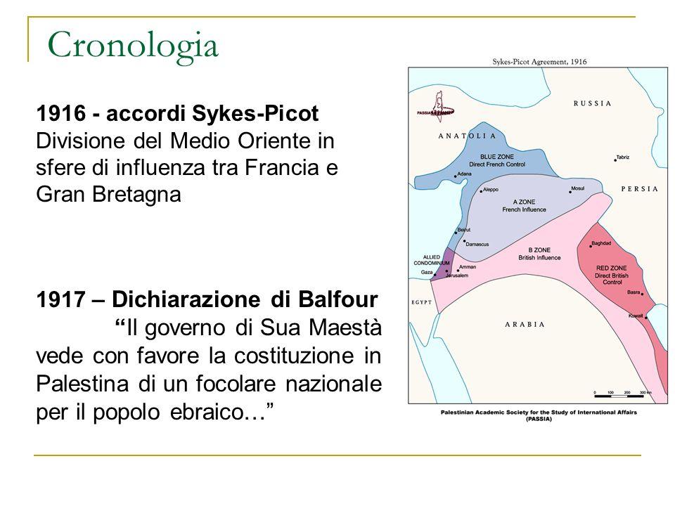 Cronologia 1916 - accordi Sykes-Picot Divisione del Medio Oriente in sfere di influenza tra Francia e Gran Bretagna.